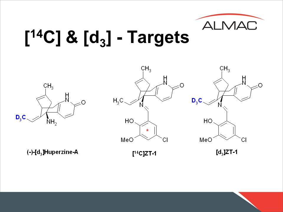 [14C] & [d3] - Targets